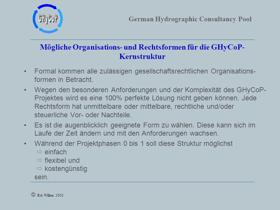 German Hydrographic Consultancy Pool RA Willen 2003 Mögliche Organisations- und Rechtsformen für die GHyCoP- Kernstruktur Formal kommen alle zulässigen gesellschaftsrechtlichen Organisations- formen in Betracht.