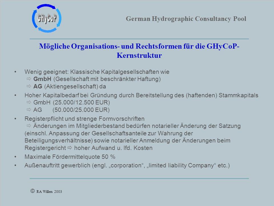 German Hydrographic Consultancy Pool RA Willen 2003 Mögliche Organisations- und Rechtsformen für die GHyCoP- Kernstruktur Wenig geeignet: Klassische K