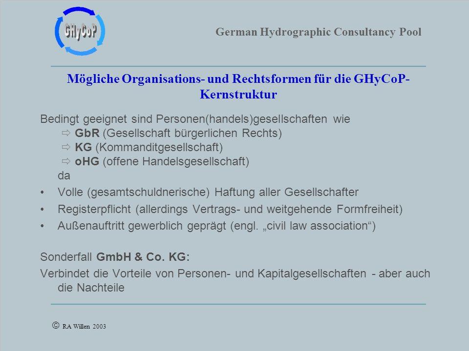 German Hydrographic Consultancy Pool RA Willen 2003 Mögliche Organisations- und Rechtsformen für die GHyCoP- Kernstruktur Bedingt geeignet sind Person