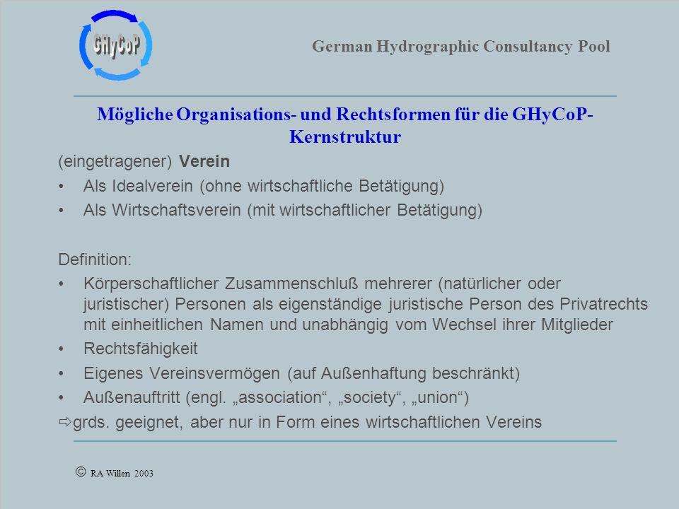 German Hydrographic Consultancy Pool RA Willen 2003 Mögliche Organisations- und Rechtsformen für die GHyCoP- Kernstruktur (eingetragener) Verein Als I