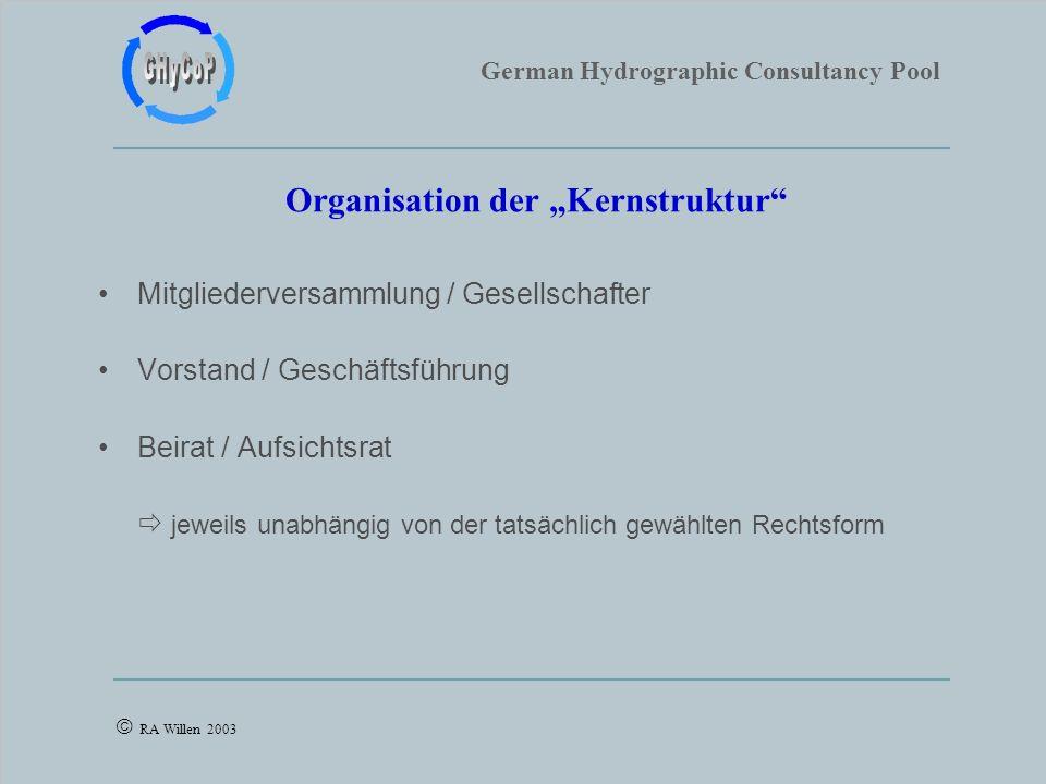 German Hydrographic Consultancy Pool RA Willen 2003 Mitgliederversammlung / Gesellschafter Vorstand / Geschäftsführung Beirat / Aufsichtsrat jeweils unabhängig von der tatsächlich gewählten Rechtsform Organisation der Kernstruktur