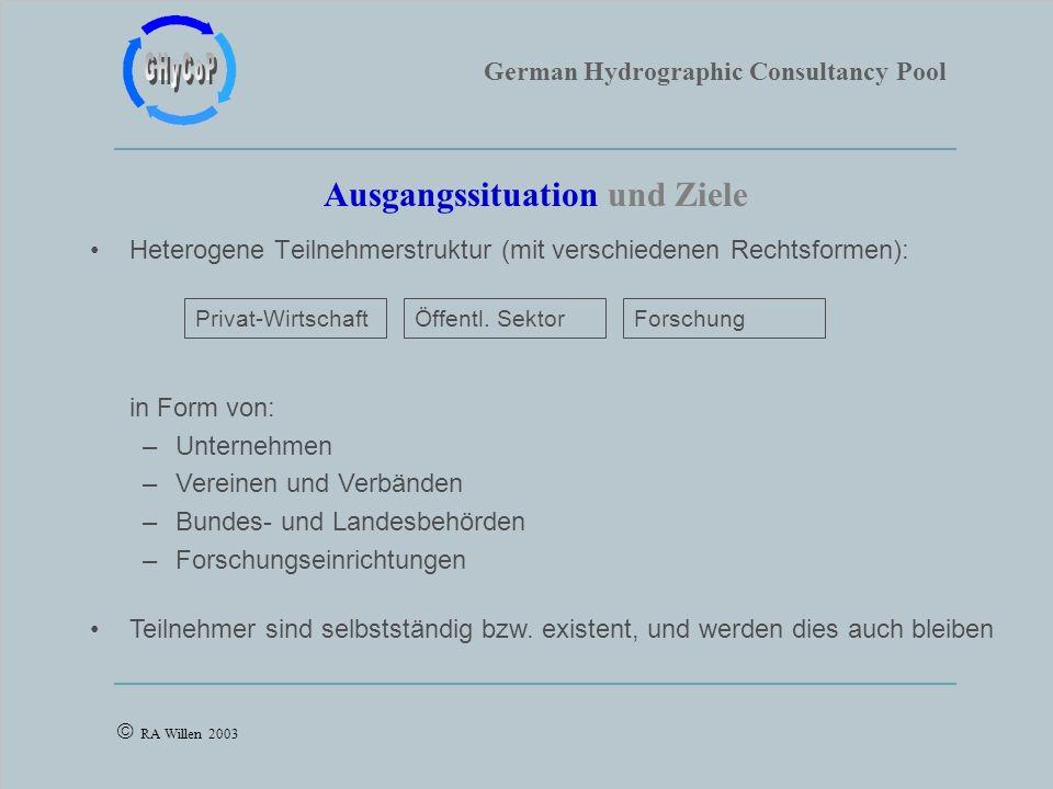 German Hydrographic Consultancy Pool RA Willen 2003 Ausgangssituation und Ziele in Form von: –Unternehmen –Vereinen und Verbänden –Bundes- und Landesbehörden –Forschungseinrichtungen Teilnehmer sind selbstständig bzw.