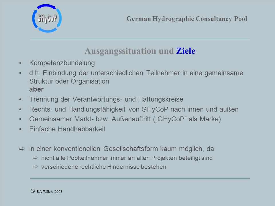 German Hydrographic Consultancy Pool RA Willen 2003 Ausgangssituation und Ziele Kompetenzbündelung d.h.