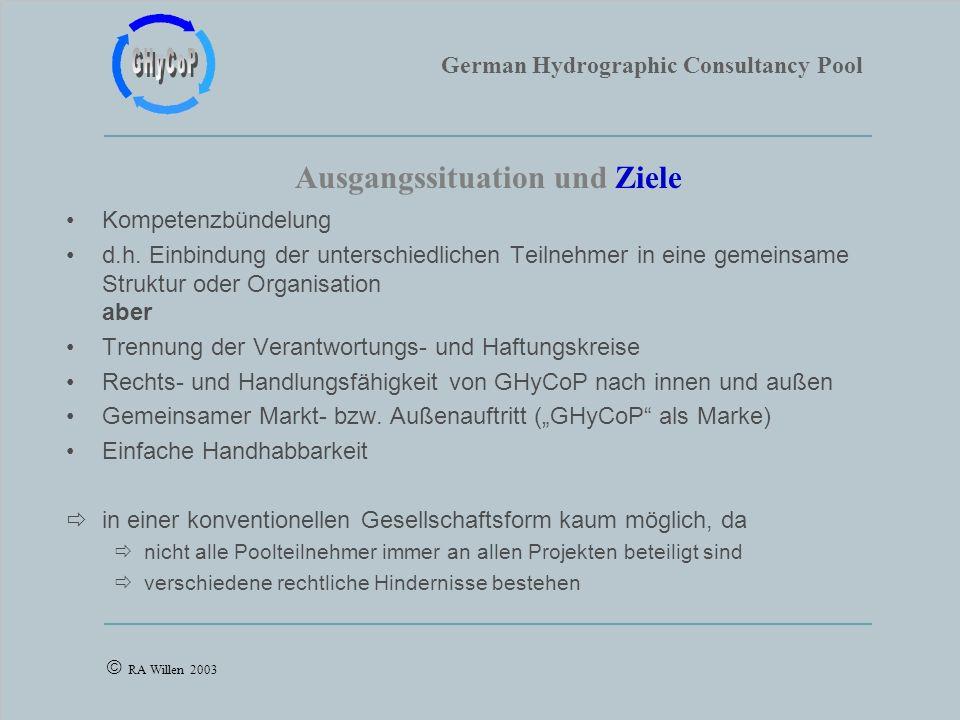German Hydrographic Consultancy Pool RA Willen 2003 Ausgangssituation und Ziele Kompetenzbündelung d.h. Einbindung der unterschiedlichen Teilnehmer in