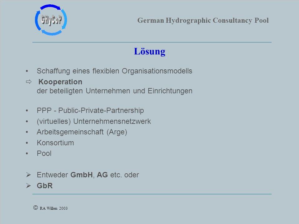 German Hydrographic Consultancy Pool RA Willen 2003 Lösung Schaffung eines flexiblen Organisationsmodells Kooperation der beteiligten Unternehmen und