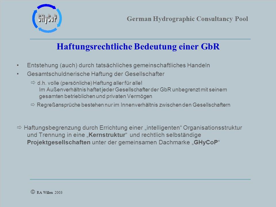 German Hydrographic Consultancy Pool RA Willen 2003 Haftungsrechtliche Bedeutung einer GbR Entstehung (auch) durch tatsächliches gemeinschaftliches Handeln Gesamtschuldnerische Haftung der Gesellschafter d.h.