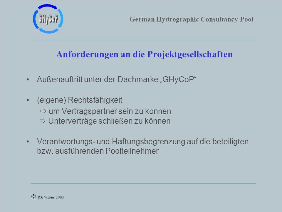 German Hydrographic Consultancy Pool RA Willen 2003 Außenauftritt unter der Dachmarke GHyCoP (eigene) Rechtsfähigkeit um Vertragspartner sein zu können Unterverträge schließen zu können Verantwortungs- und Haftungsbegrenzung auf die beteiligten bzw.