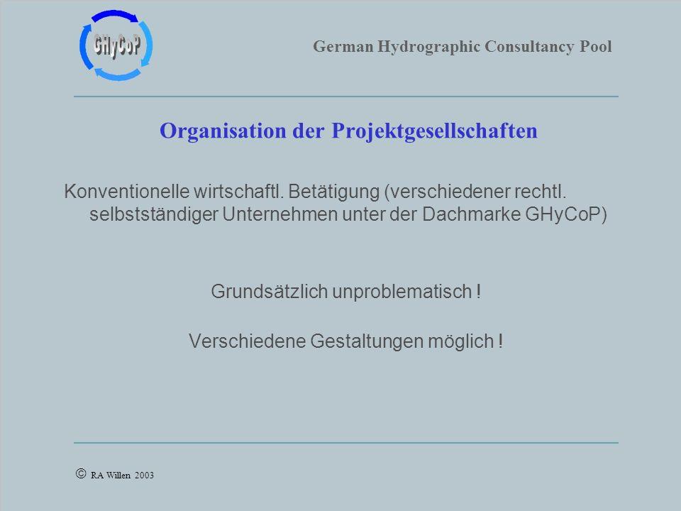 German Hydrographic Consultancy Pool RA Willen 2003 Konventionelle wirtschaftl. Betätigung (verschiedener rechtl. selbstständiger Unternehmen unter de