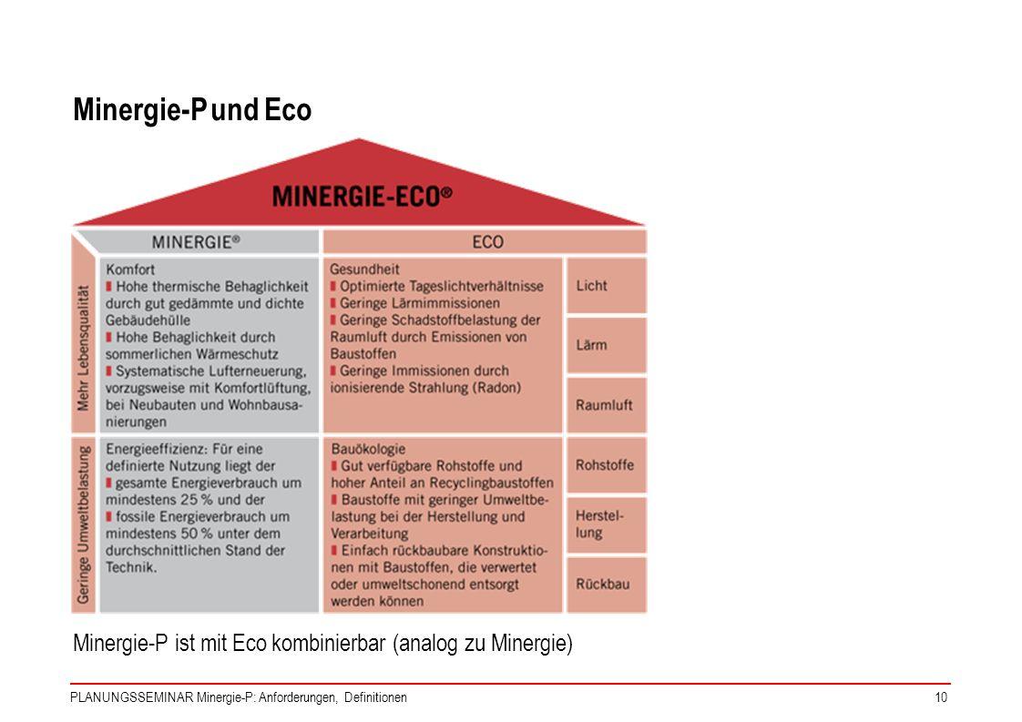 PLANUNGSSEMINAR Minergie-P: Anforderungen, Definitionen10 Minergie-P und Eco Minergie-P ist mit Eco kombinierbar (analog zu Minergie)