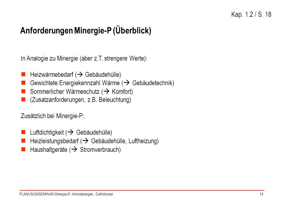 PLANUNGSSEMINAR Minergie-P: Anforderungen, Definitionen14 Anforderungen Minergie-P (Überblick) In Analogie zu Minergie (aber z.T. strengere Werte): He