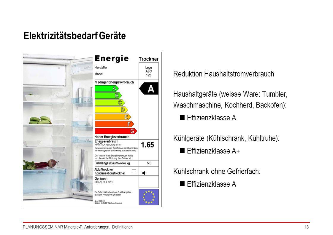 PLANUNGSSEMINAR Minergie-P: Anforderungen, Definitionen18 Elektrizitätsbedarf Geräte Reduktion Haushaltstromverbrauch Haushaltgeräte (weisse Ware: Tum