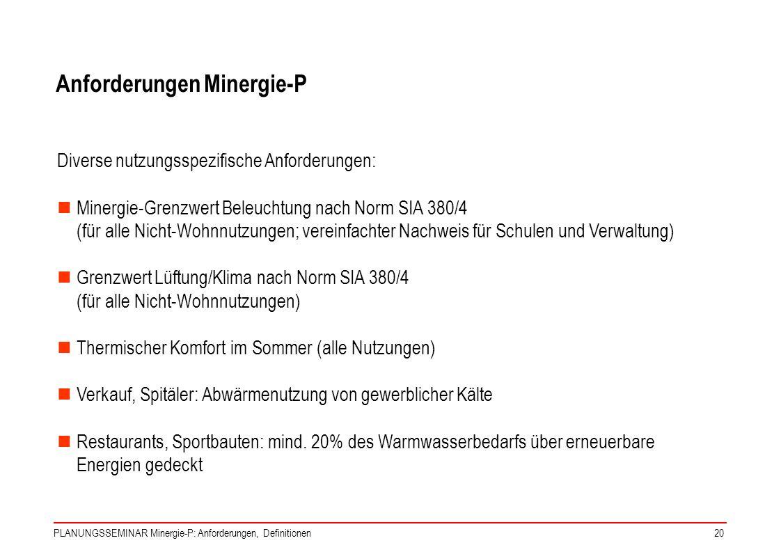 PLANUNGSSEMINAR Minergie-P: Anforderungen, Definitionen20 Anforderungen Minergie-P Diverse nutzungsspezifische Anforderungen: Minergie-Grenzwert Beleu