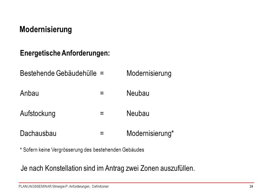 PLANUNGSSEMINAR Minergie-P: Anforderungen, Definitionen24 Modernisierung Energetische Anforderungen: Bestehende Gebäudehülle=Modernisierung Anbau=Neub