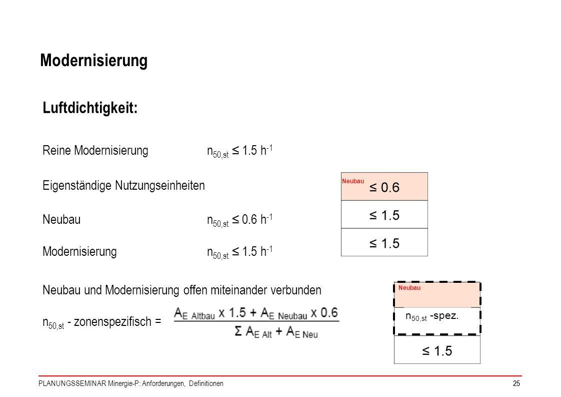 PLANUNGSSEMINAR Minergie-P: Anforderungen, Definitionen25 Modernisierung Luftdichtigkeit: Reine Modernisierungn 50,st 1.5 h -1 Eigenständige Nutzungse