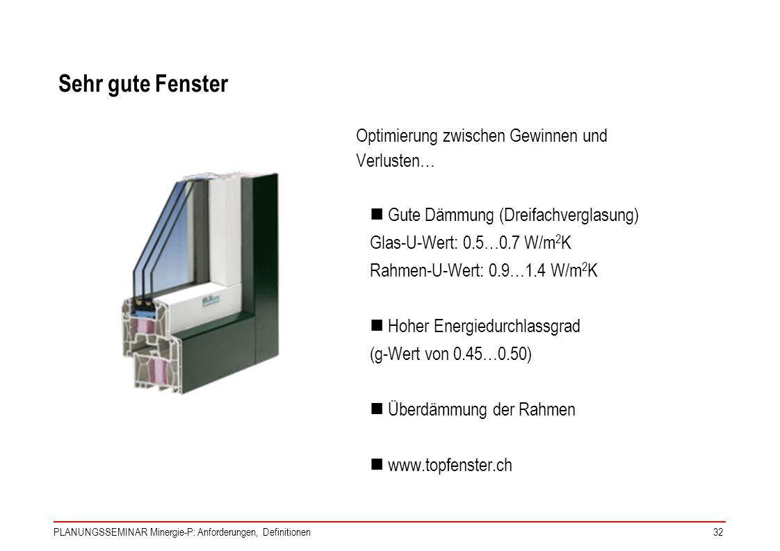 PLANUNGSSEMINAR Minergie-P: Anforderungen, Definitionen32 Sehr gute Fenster Optimierung zwischen Gewinnen und Verlusten… Gute Dämmung (Dreifachverglas