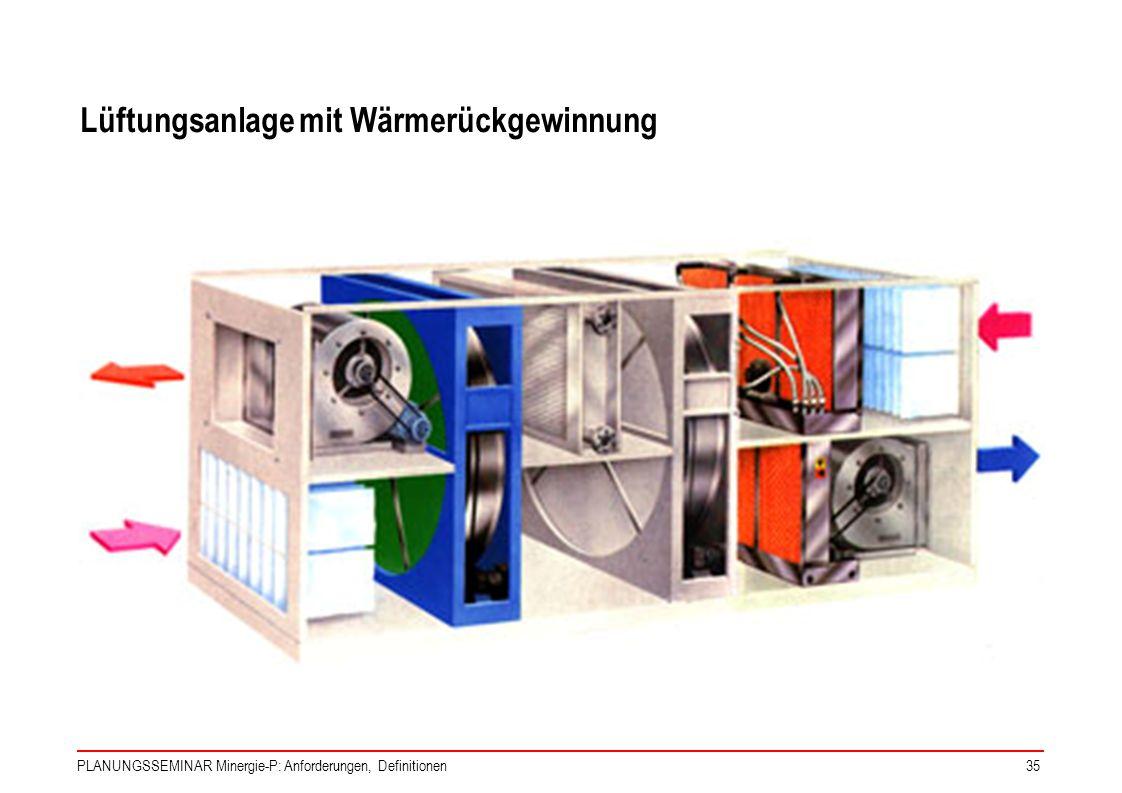 PLANUNGSSEMINAR Minergie-P: Anforderungen, Definitionen35 Lüftungsanlage mit Wärmerückgewinnung