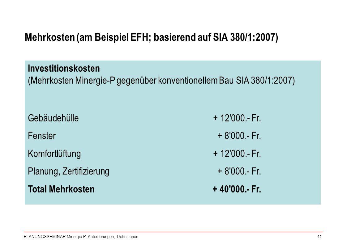 PLANUNGSSEMINAR Minergie-P: Anforderungen, Definitionen41 Mehrkosten (am Beispiel EFH; basierend auf SIA 380/1:2007) Investitionskosten (Mehrkosten Mi