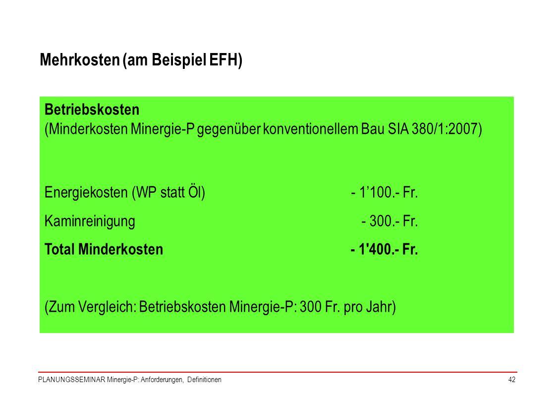 PLANUNGSSEMINAR Minergie-P: Anforderungen, Definitionen42 Mehrkosten (am Beispiel EFH) Betriebskosten (Minderkosten Minergie-P gegenüber konventionell