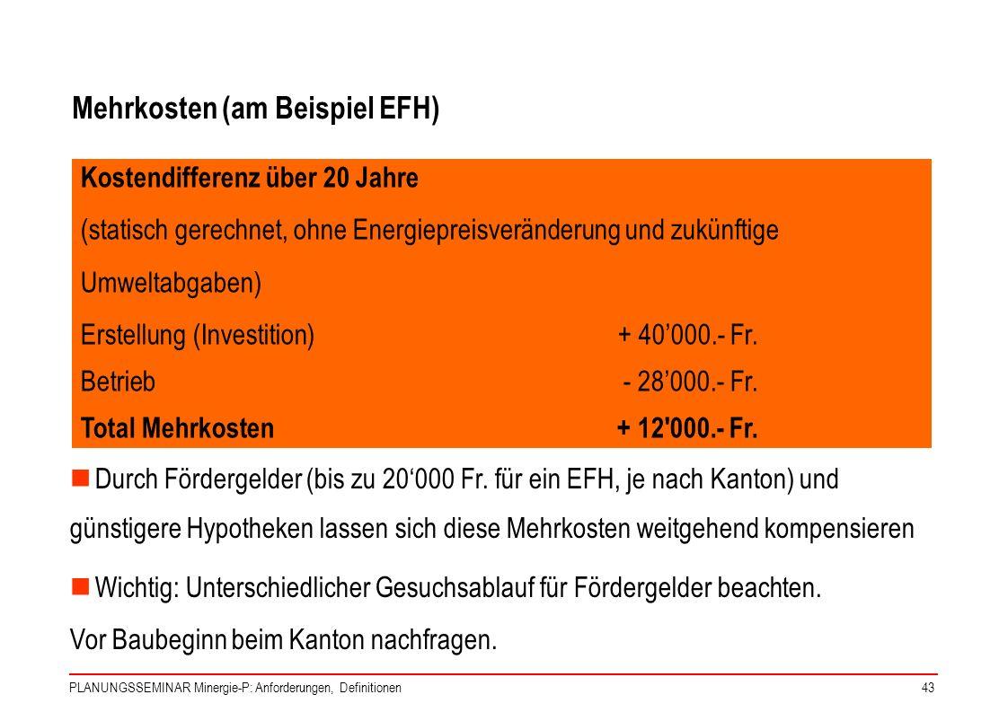 PLANUNGSSEMINAR Minergie-P: Anforderungen, Definitionen43 Mehrkosten (am Beispiel EFH) Kostendifferenz über 20 Jahre (statisch gerechnet, ohne Energie