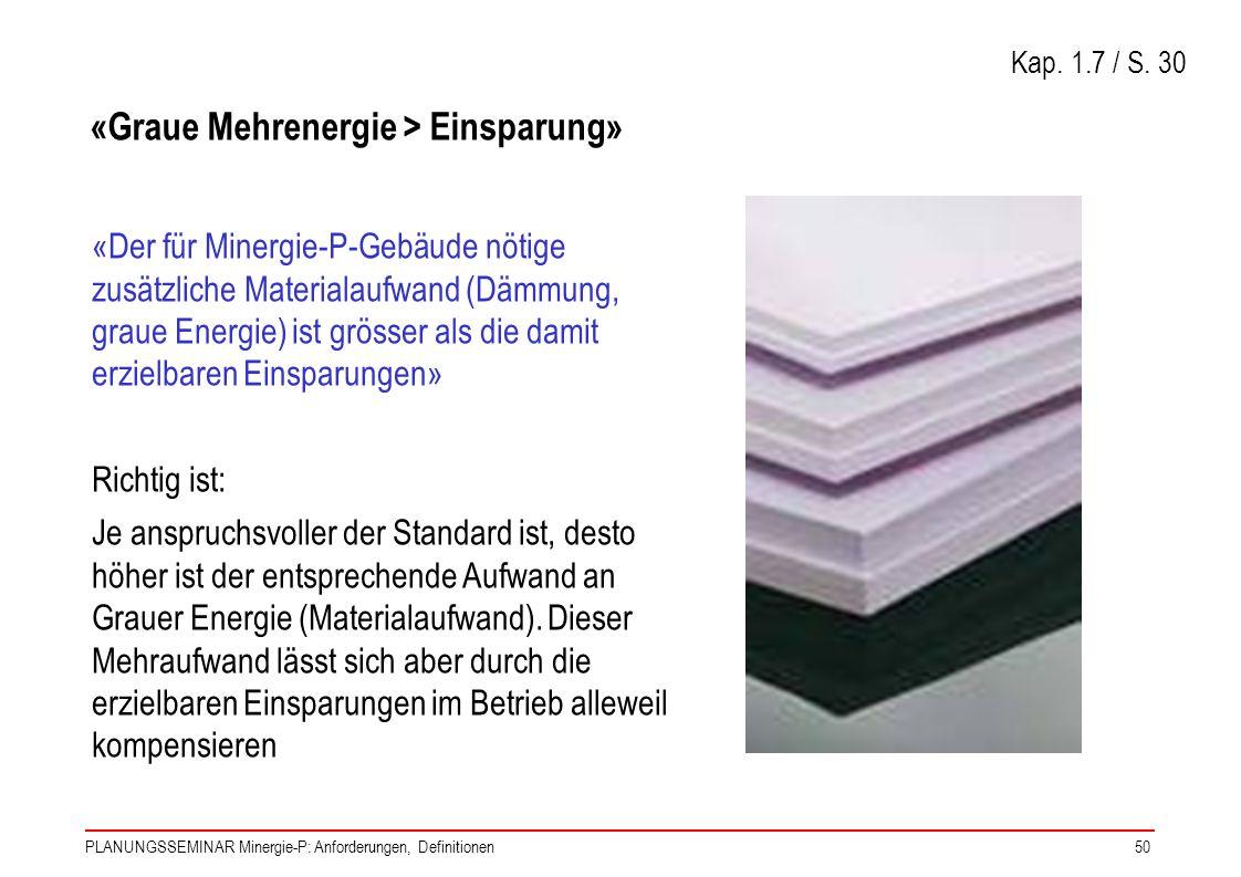 PLANUNGSSEMINAR Minergie-P: Anforderungen, Definitionen50 «Der für Minergie-P-Gebäude nötige zusätzliche Materialaufwand (Dämmung, graue Energie) ist