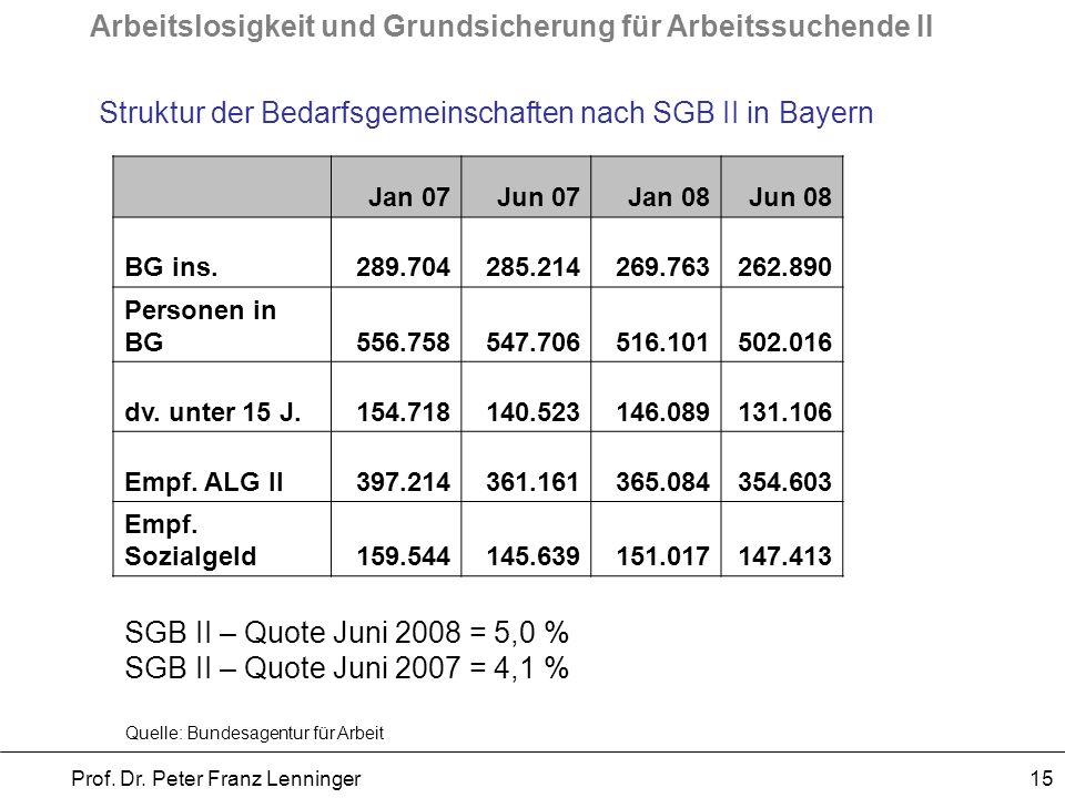 Arbeitslosigkeit und Grundsicherung für Arbeitssuchende II Prof. Dr. Peter Franz Lenninger 15 Struktur der Bedarfsgemeinschaften nach SGB II in Bayern