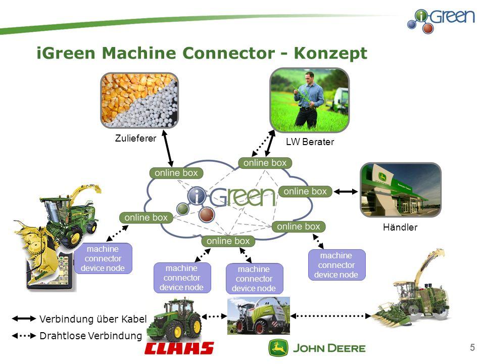 iGreen Machine Connector - Konzept machine connector device node Zulieferer LW Berater Händler Verbindung über Kabel Drahtlose Verbindung 5