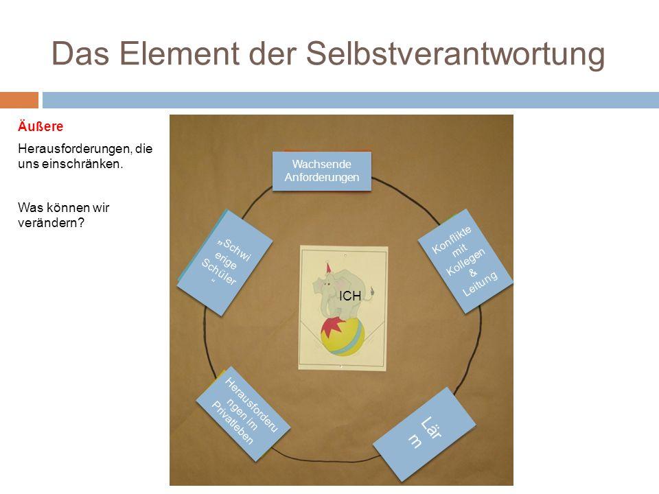 Das Element der Selbstverantwortung Äußere Herausforderungen, die uns einschränken. Was können wir verändern? Wachsende Anforderungen Konflikte mit Ko