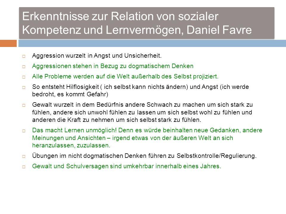 Erkenntnisse zur Relation von sozialer Kompetenz und Lernvermögen, Daniel Favre Aggression wurzelt in Angst und Unsicherheit. Aggressionen stehen in B