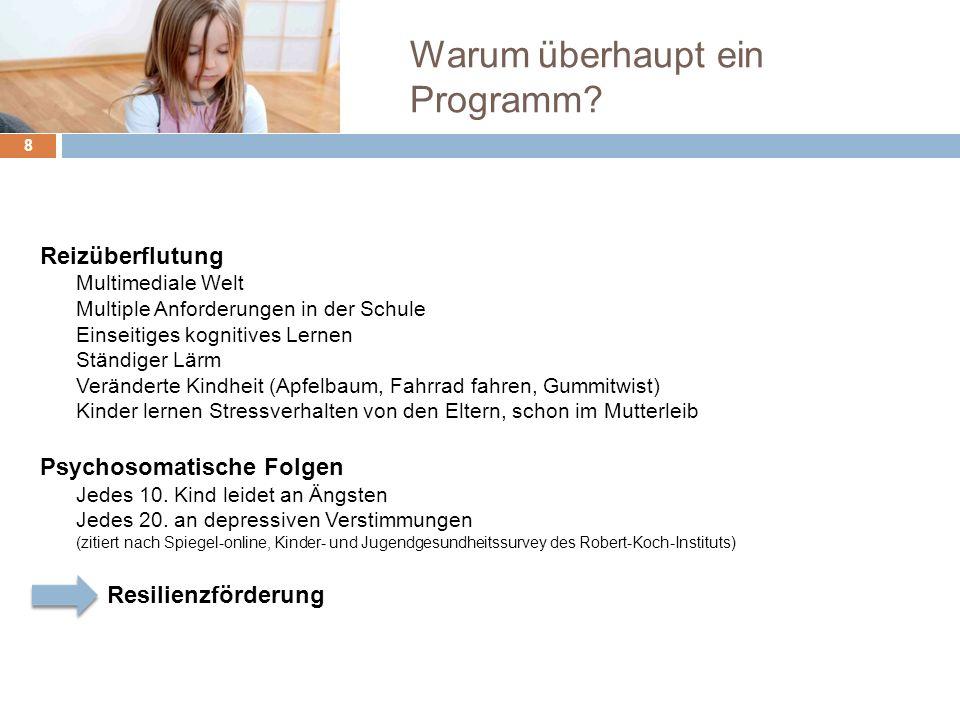 Methoden Auf den folgenden Charts stellen wir ganz kurz einige Methoden zu Achtsamkeit, Empathie und Persönlichkeitsentwicklung an Schulen vor, die in Deutschland oder im Ausland erfolgreich eingesetzt werden