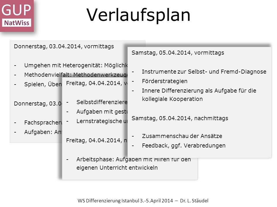 Verlaufsplan Donnerstag, 03.04.2014, vormittags -Umgehen mit Heterogenität: Möglichkeiten -Methodenvielfalt: Methodenwerkzeuge -Spielen, Üben, Ordnen,