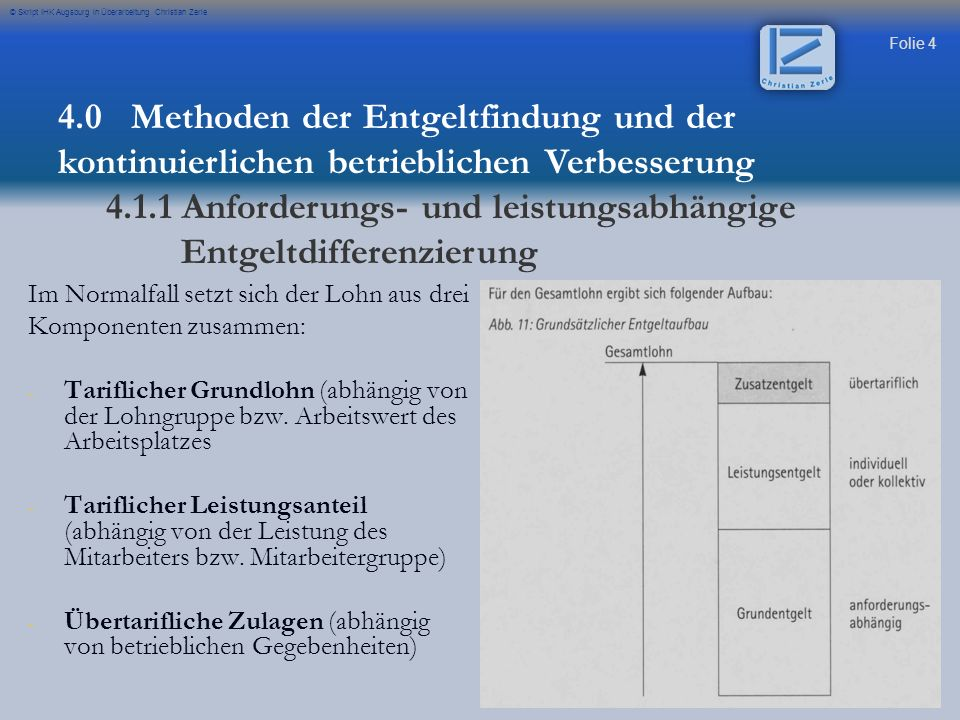 Folie 4 © Skript IHK Augsburg in Überarbeitung Christian Zerle Im Normalfall setzt sich der Lohn aus drei Komponenten zusammen: - - Tariflicher Grundlohn (abhängig von der Lohngruppe bzw.