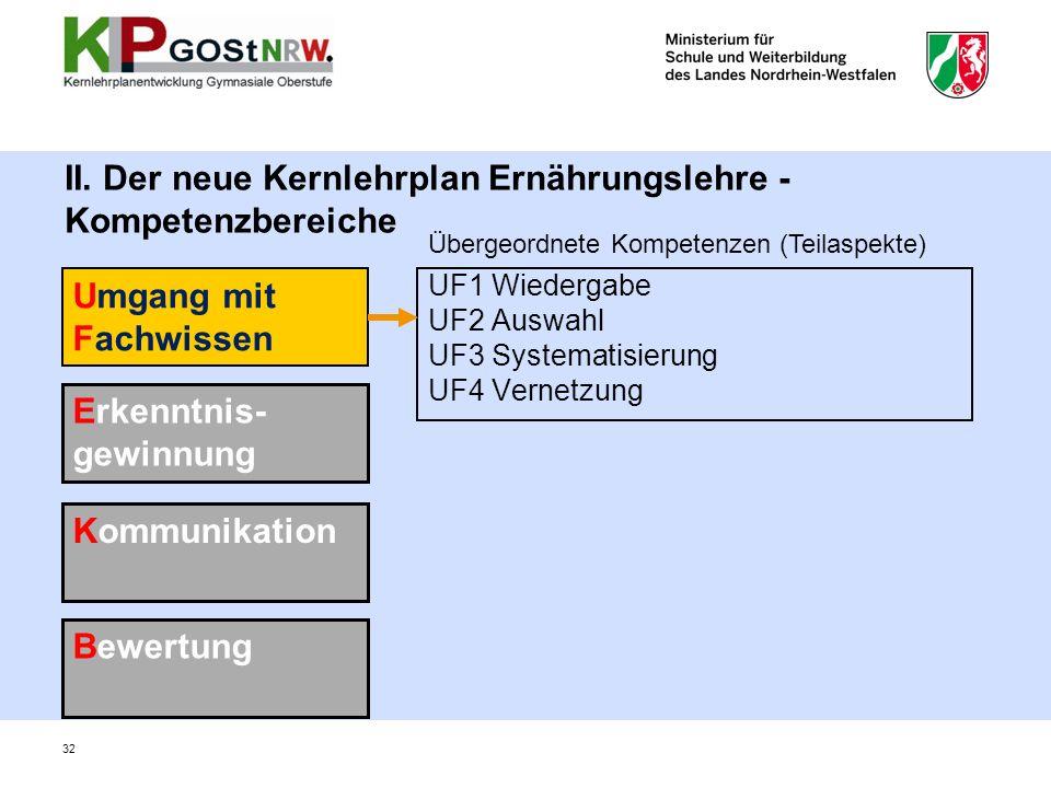 II. Der neue Kernlehrplan Ernährungslehre - Kompetenzbereiche UF1 Wiedergabe UF2 Auswahl UF3 Systematisierung UF4 Vernetzung Umgang mit Fachwissen Erk