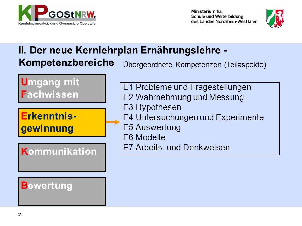II. Der neue Kernlehrplan Ernährungslehre - Kompetenzbereiche E1 Probleme und Fragestellungen E2 Wahrnehmung und Messung E3 Hypothesen E4 Untersuchung