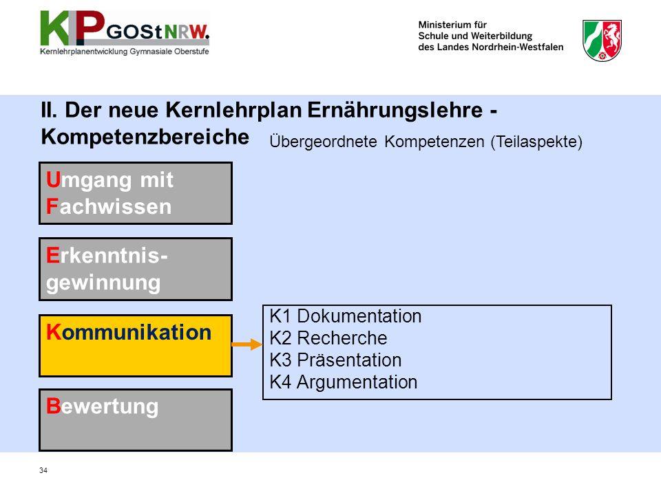II. Der neue Kernlehrplan Ernährungslehre - Kompetenzbereiche K1 Dokumentation K2 Recherche K3 Präsentation K4 Argumentation Umgang mit Fachwissen Erk