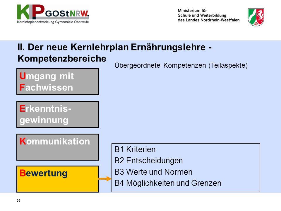 II. Der neue Kernlehrplan Ernährungslehre - Kompetenzbereiche B1 Kriterien B2 Entscheidungen B3 Werte und Normen B4 Möglichkeiten und Grenzen Umgang m