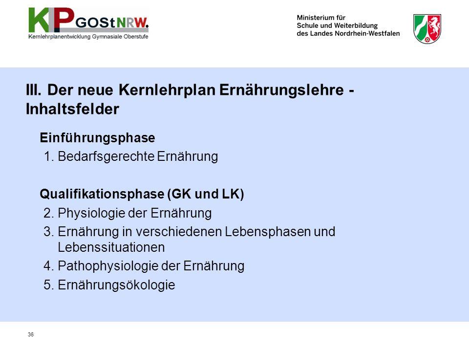 III. Der neue Kernlehrplan Ernährungslehre - Inhaltsfelder Einführungsphase 1.Bedarfsgerechte Ernährung Qualifikationsphase (GK und LK) 2. Physiologie