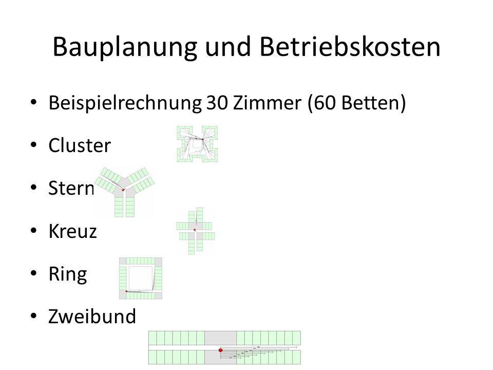 Bauplanung und Betriebskosten Beispielrechnung 30 Zimmer (60 Betten) Cluster Stern Kreuz Ring Zweibund
