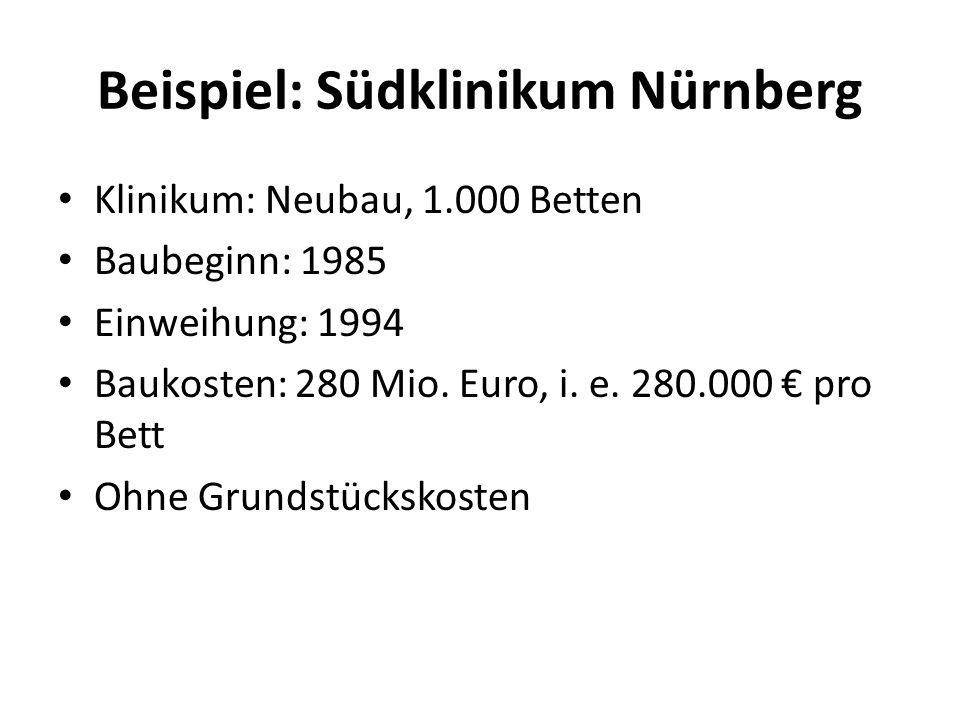 Beispiel: Südklinikum Nürnberg Klinikum: Neubau, 1.000 Betten Baubeginn: 1985 Einweihung: 1994 Baukosten: 280 Mio. Euro, i. e. 280.000 pro Bett Ohne G