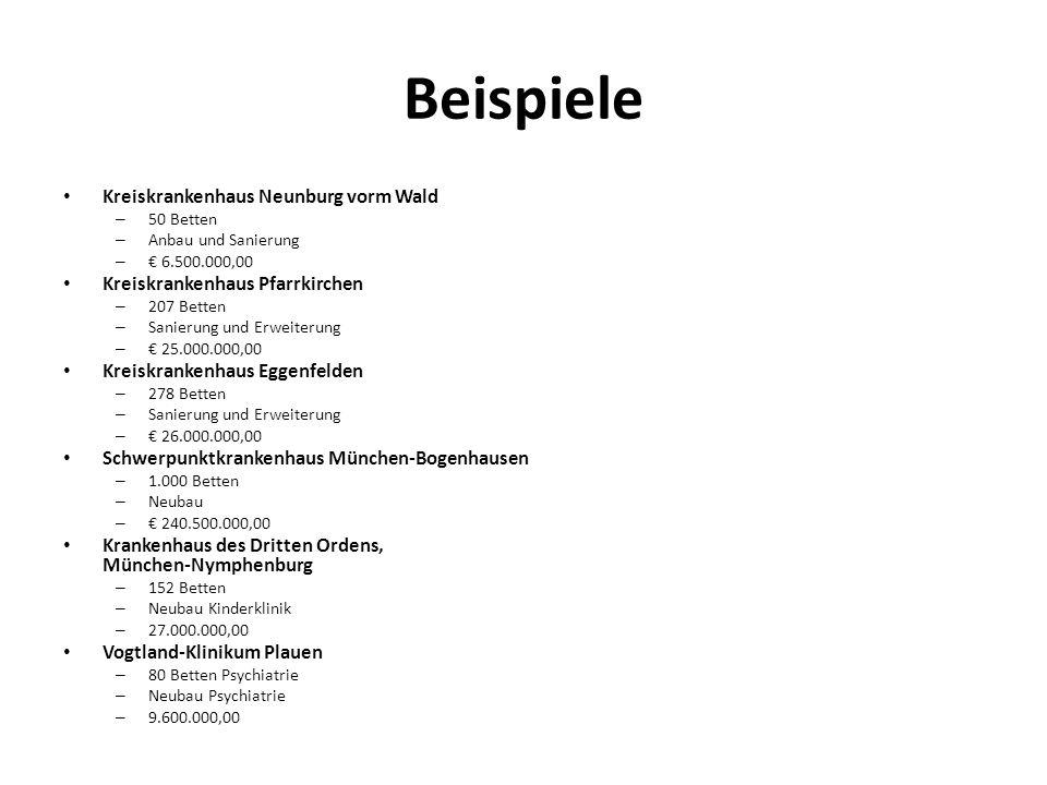 Beispiele Kreiskrankenhaus Neunburg vorm Wald – 50 Betten – Anbau und Sanierung – 6.500.000,00 Kreiskrankenhaus Pfarrkirchen – 207 Betten – Sanierung