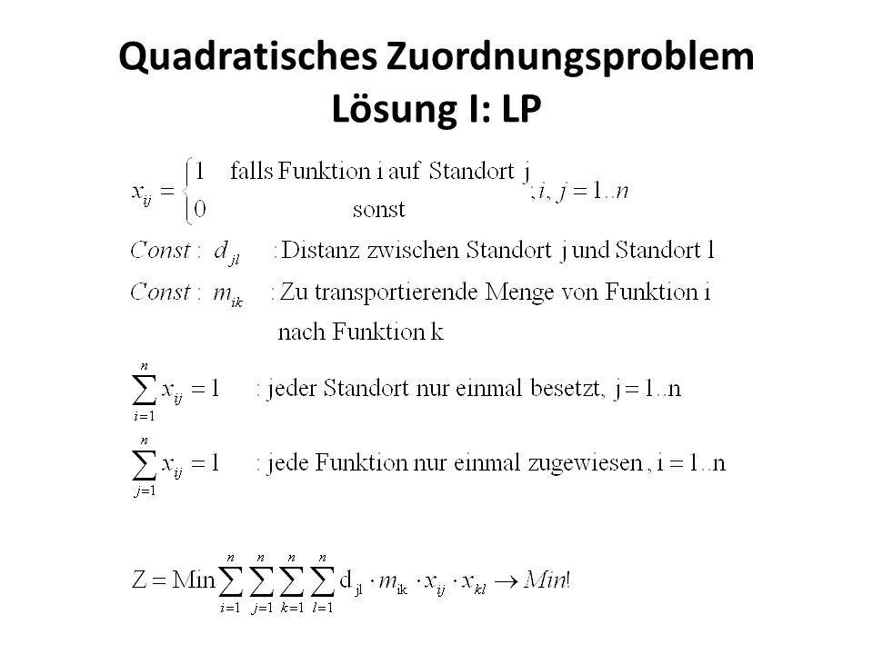 Quadratisches Zuordnungsproblem Lösung I: LP