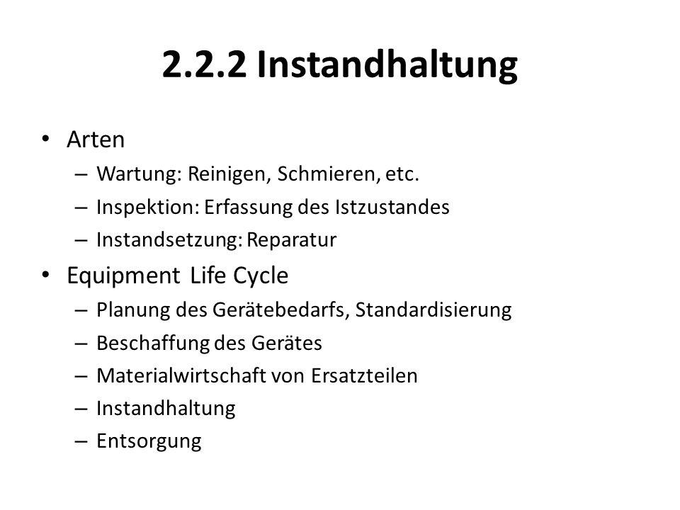 2.2.2 Instandhaltung Arten – Wartung: Reinigen, Schmieren, etc. – Inspektion: Erfassung des Istzustandes – Instandsetzung: Reparatur Equipment Life Cy
