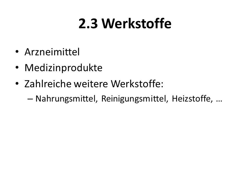 2.3 Werkstoffe Arzneimittel Medizinprodukte Zahlreiche weitere Werkstoffe: – Nahrungsmittel, Reinigungsmittel, Heizstoffe, …