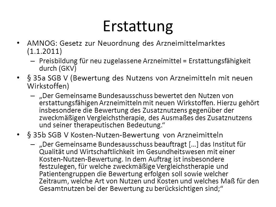 Erstattung AMNOG: Gesetz zur Neuordnung des Arzneimittelmarktes (1.1.2011) – Preisbildung für neu zugelassene Arzneimittel = Erstattungsfähigkeit durc