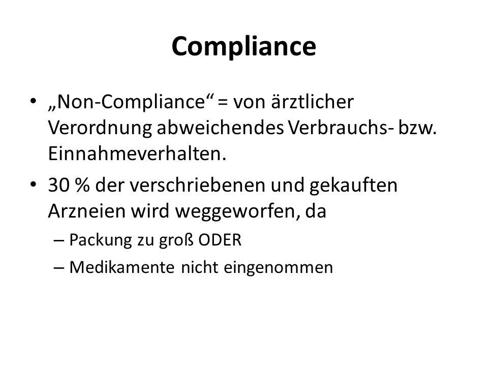 Compliance Non-Compliance = von ärztlicher Verordnung abweichendes Verbrauchs- bzw. Einnahmeverhalten. 30 % der verschriebenen und gekauften Arzneien