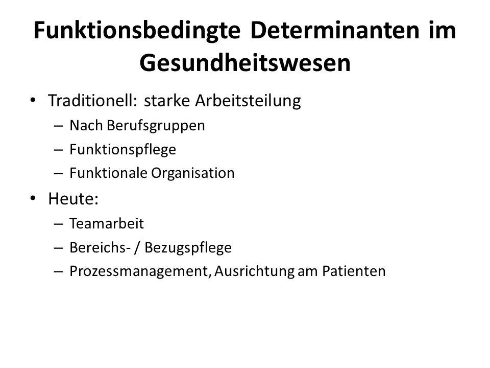 Funktionsbedingte Determinanten im Gesundheitswesen Traditionell: starke Arbeitsteilung – Nach Berufsgruppen – Funktionspflege – Funktionale Organisat