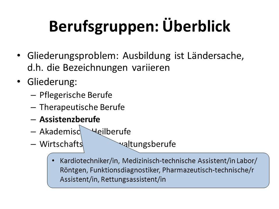 Berufsgruppen: Überblick Gliederungsproblem: Ausbildung ist Ländersache, d.h. die Bezeichnungen variieren Gliederung: – Pflegerische Berufe – Therapeu