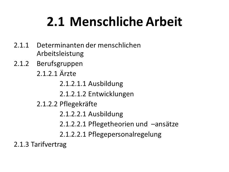 2.1Menschliche Arbeit 2.1.1 Determinanten der menschlichen Arbeitsleistung 2.1.2 Berufsgruppen 2.1.2.1 Ärzte 2.1.2.1.1 Ausbildung 2.1.2.1.2 Entwicklun