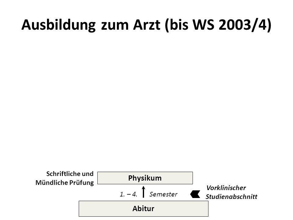 Ausbildung zum Arzt (bis WS 2003/4) Abitur Physikum Schriftliche und Mündliche Prüfung 1. – 4. Semester Vorklinischer Studienabschnitt