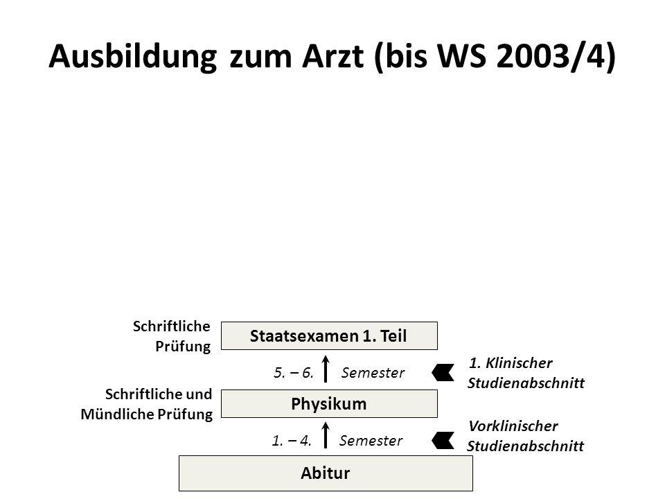 Ausbildung zum Arzt (bis WS 2003/4) Abitur Physikum Staatsexamen 1. Teil Schriftliche Prüfung Schriftliche und Mündliche Prüfung 1. – 4. Semester 5. –