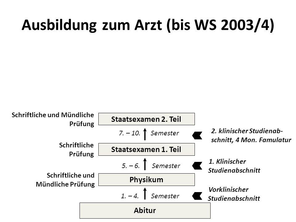 Ausbildung zum Arzt (bis WS 2003/4) Abitur Physikum Staatsexamen 1. Teil Staatsexamen 2. Teil Schriftliche und Mündliche Prüfung Schriftliche Prüfung